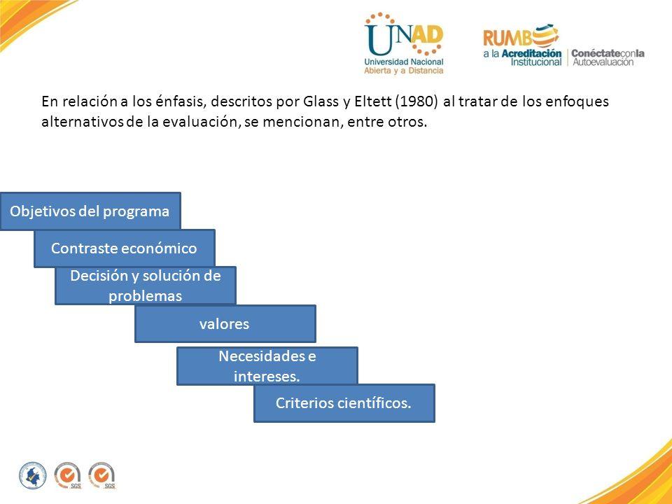 En relación a los énfasis, descritos por Glass y Eltett (1980) al tratar de los enfoques alternativos de la evaluación, se mencionan, entre otros. Obj
