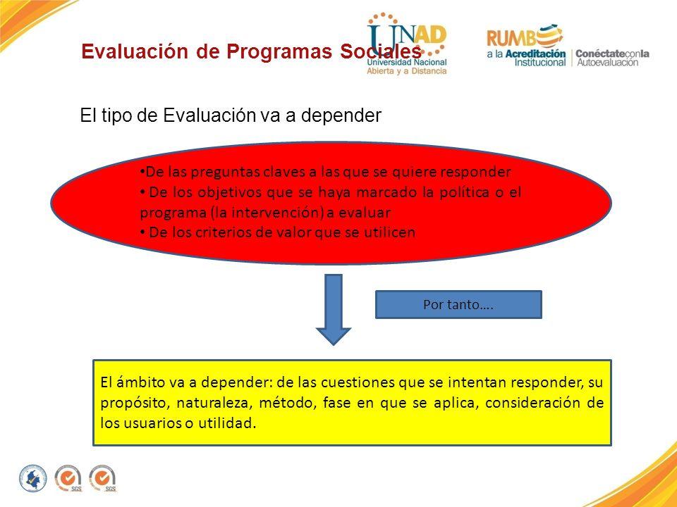 Evaluación de Programas Sociales El tipo de Evaluación va a depender De las preguntas claves a las que se quiere responder De los objetivos que se hay