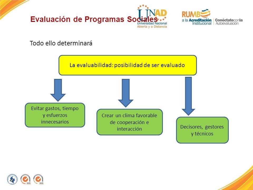 Evaluación de Programas Sociales Todo ello determinará La evaluabilidad: posibilidad de ser evaluado Evitar gastos, tiempo y esfuerzos innecesarios Cr