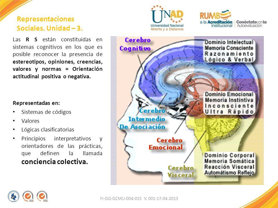 Representaciones Sociales. Unidad – 3. Las R S están constituidas en sistemas cognitivos en los que es posible reconocer la presencia de estereotipos,