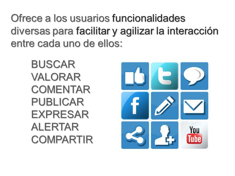 Ofrece a los usuarios funcionalidades diversas para facilitar y agilizar la interacción entre cada uno de ellos: BUSCARVALORARCOMENTARPUBLICAREXPRESARALERTARCOMPARTIR