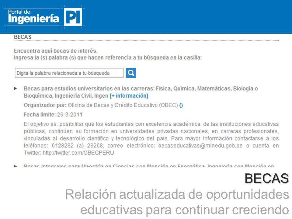BECAS Relación actualizada de oportunidades educativas para continuar creciendo