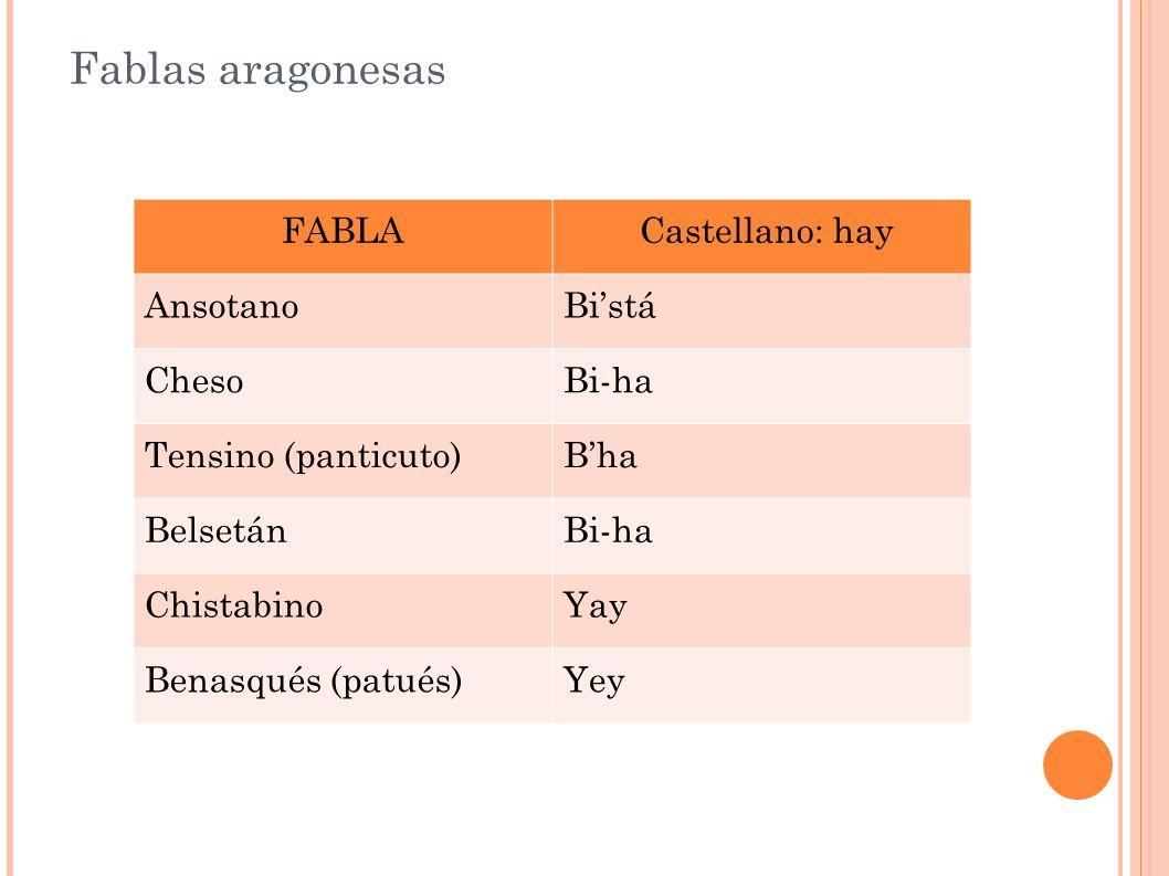 Fablas aragonesas FABLA Castellano: hay AnsotanoBistá ChesoBi-ha Tensino (panticuto)Bha BelsetánBi-ha ChistabinoYay Benasqués (patués)Yey
