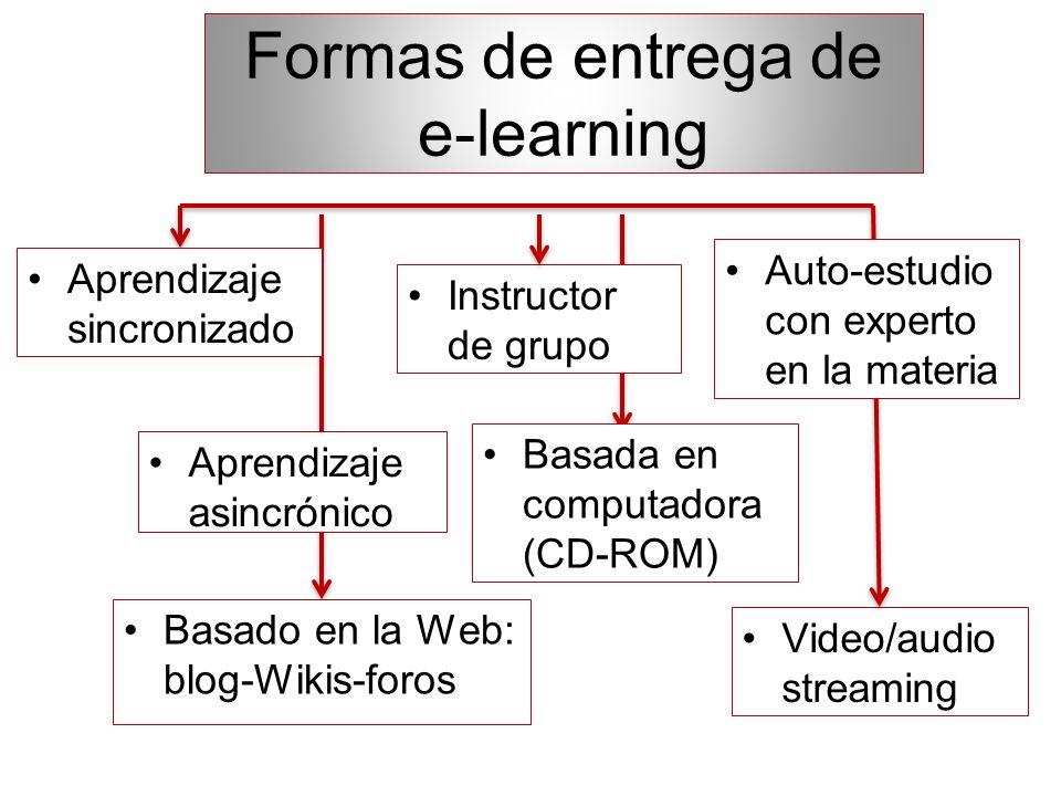 B e n e f i c i o s Conveniente –Auto-servicio (mezcla, combinación) –A petición (en cualquier momento y en cualquier lugar) –Aprendizaje Privado –Pas