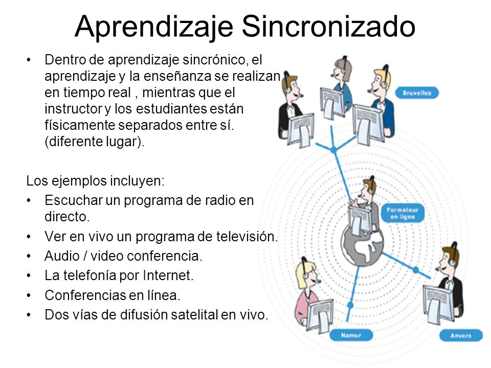 Formas de entrega de e-learning Aprendizaje asincrónico Basado en la Web: blog-Wikis-foros Basada en computadora (CD-ROM) Video/audio streaming Aprend