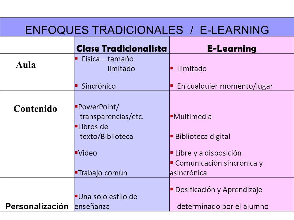 Construyendo una cultura e-Learning Alumnos: Auto dirigido Auto-motivador Auto regulador Aprendizaje Permanente 16 Maestro: Desarrollar conocimientos