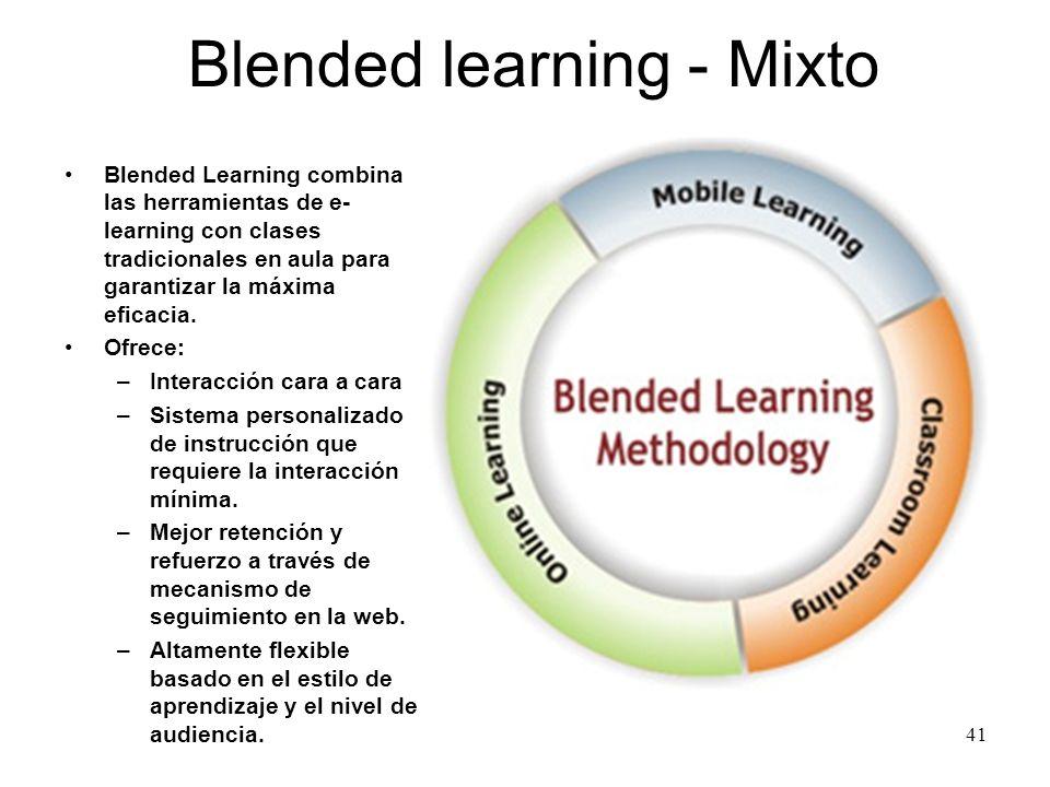 40 E-Learning: Modo Mixto El pizarrón y el gis han gobernado la enseñanza en aula:. no debe eliminarse. se le dará menos énfasis Contenido Digital Int