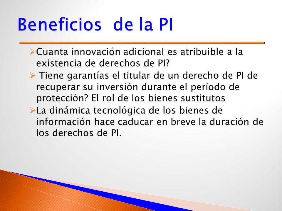 Cuanta innovación adicional es atribuible a la existencia de derechos de PI.