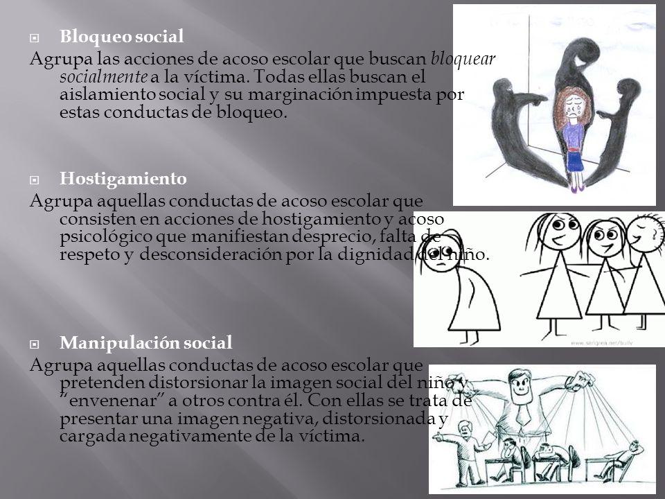 Bloqueo social (29,3%) Hostigamiento (20,9%) Manipulación (19,9%) Coacciones (17,4%) Exclusión social (16,0%) Intimidación (14,2%) Agresiones (13,0%)