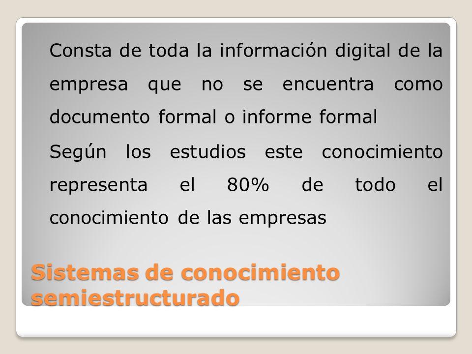 Sistemas de conocimiento semiestructurado Consta de toda la información digital de la empresa que no se encuentra como documento formal o informe form