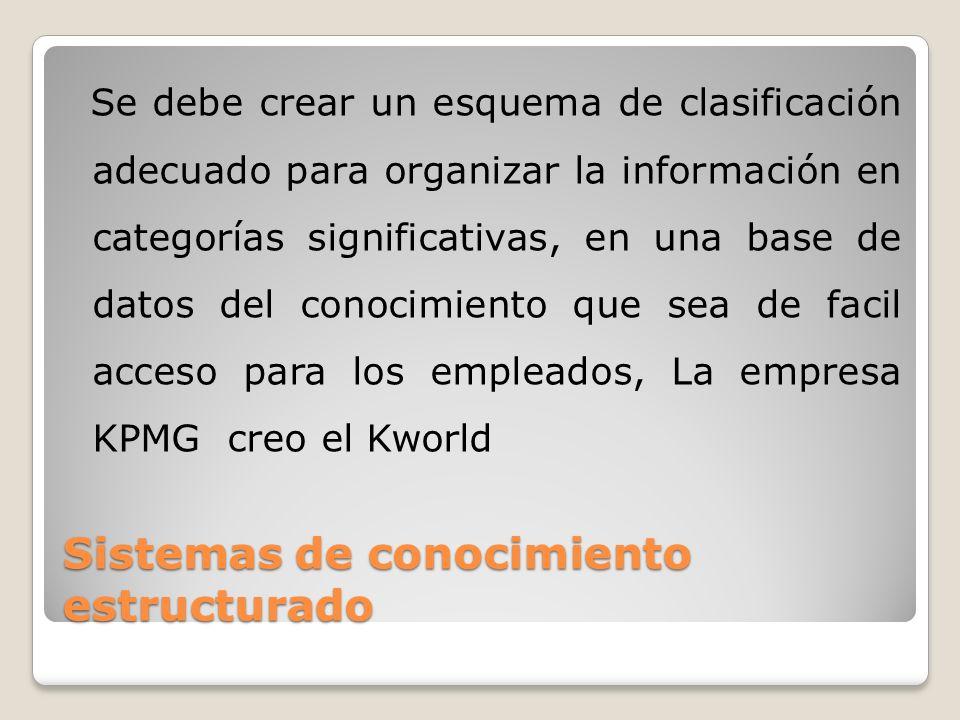 Se debe crear un esquema de clasificación adecuado para organizar la información en categorías significativas, en una base de datos del conocimiento q