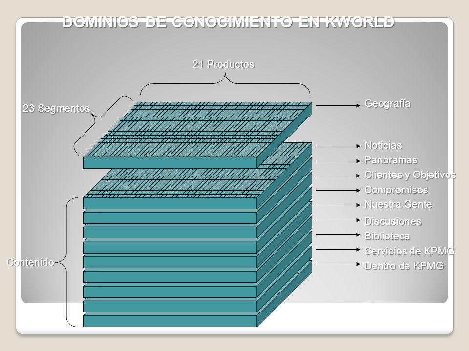 Geografía Noticias Panoramas Clientes y Objetivos Compromisos Nuestra Gente Discusiones Biblioteca Servicios de KPMG Dentro de KPMG 21 Productos 23 Se