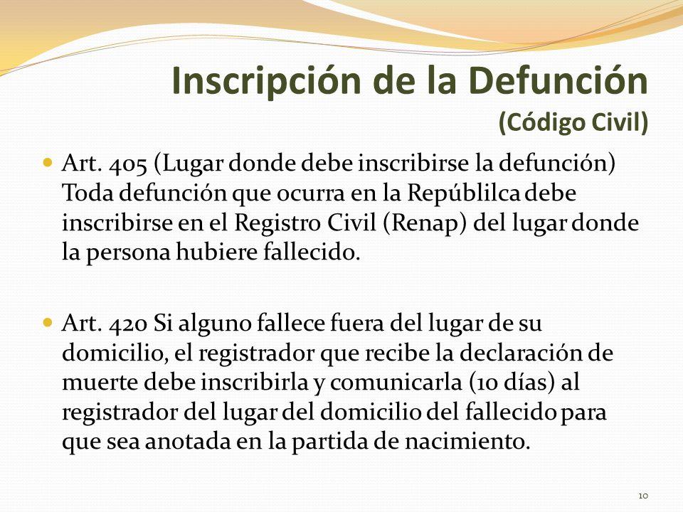 Inscripción de la Defunción (Código Civil) Art. 405 (Lugar donde debe inscribirse la defunción) Toda defunción que ocurra en la Repúblilca debe inscri