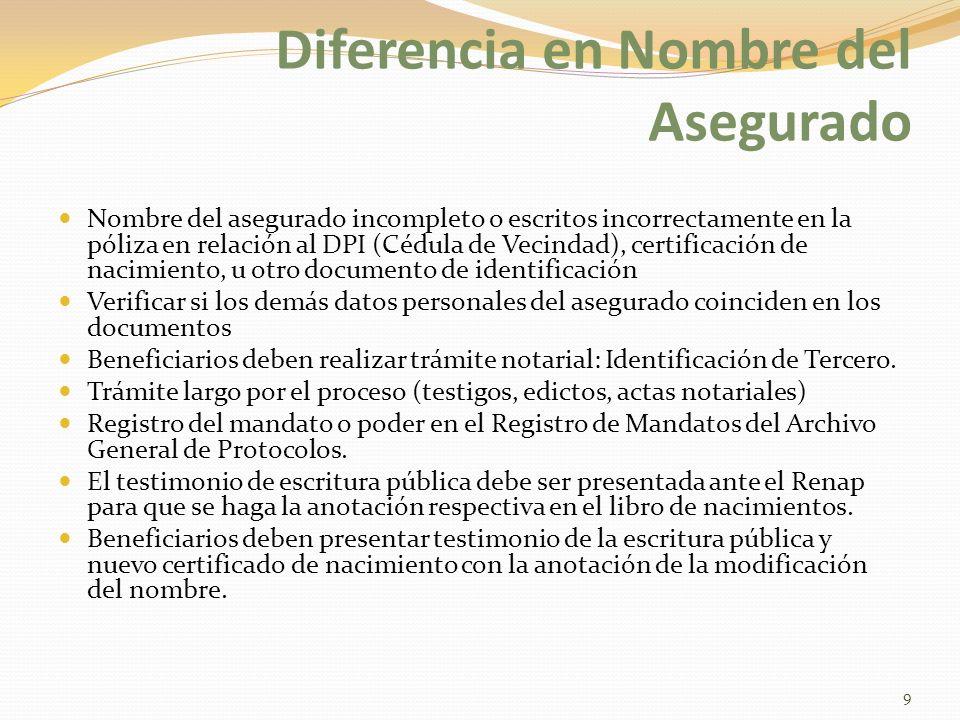 Diferencia en Nombre del Asegurado Nombre del asegurado incompleto o escritos incorrectamente en la póliza en relación al DPI (Cédula de Vecindad), ce