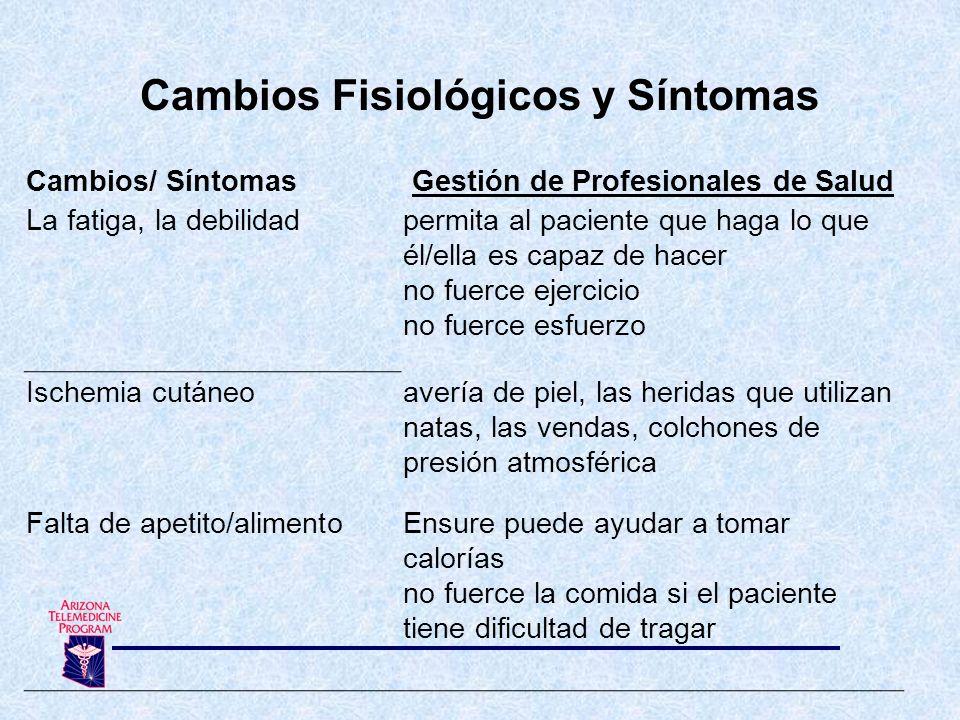 Cambios Fisiológicos y Síntomas Cambios/ SíntomasGestión de Profesionales de Salud La fatiga, la debilidadpermita al paciente que haga lo que él/ella