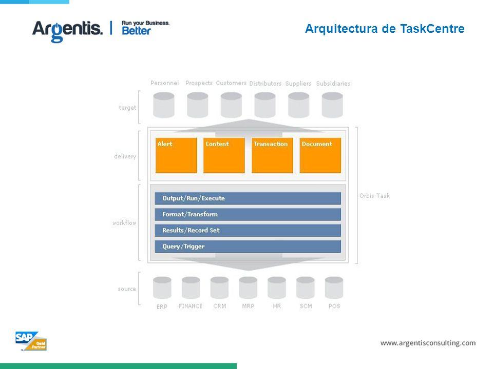 Arquitectura de TaskCentre