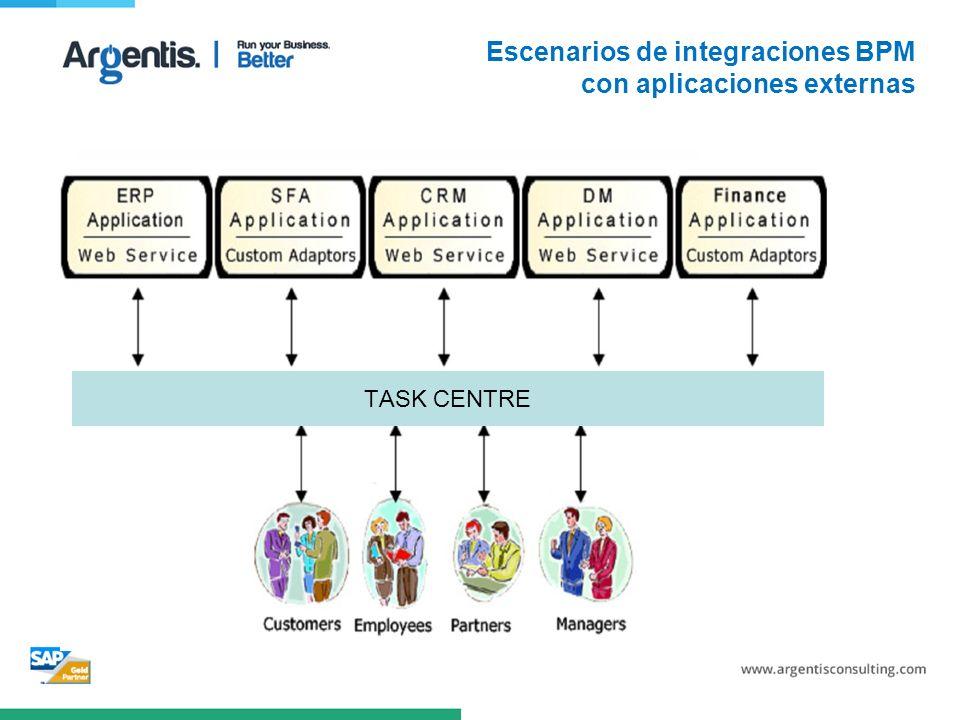 Escenarios de integraciones BPM con aplicaciones externas TASK CENTRE