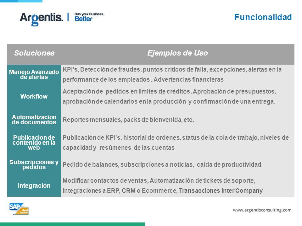 Funcionalidad SolucionesEjemplos de Uso Manejo Avanzado de alertas KPI s, Detección de fraudes, puntos críticos de falla, excepciones, alertas en la performance de los empleados.