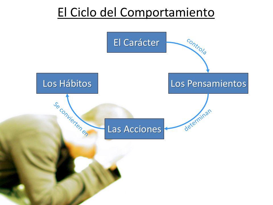 El Ciclo del Comportamiento El Carácter Los Pensamientos Las Acciones Los Hábitos controla determinan Se convierten en