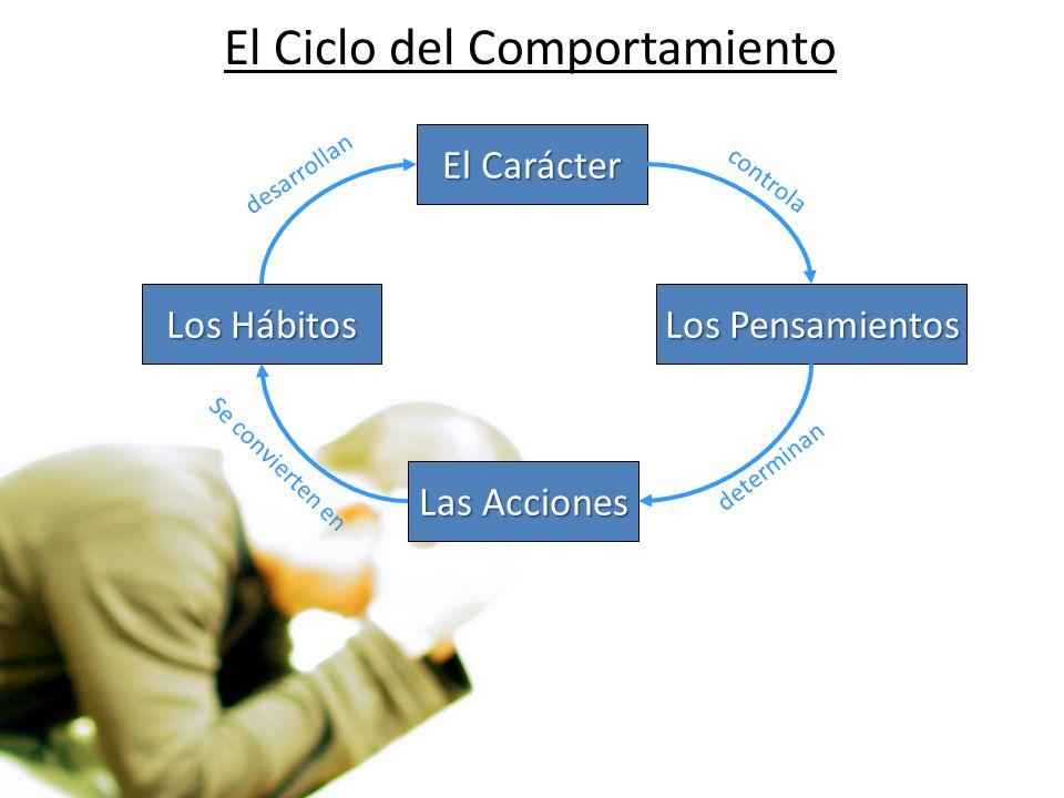El Ciclo del Comportamiento El Carácter Los Pensamientos Las Acciones Los Hábitos controla determinan Se convierten en desarrollan