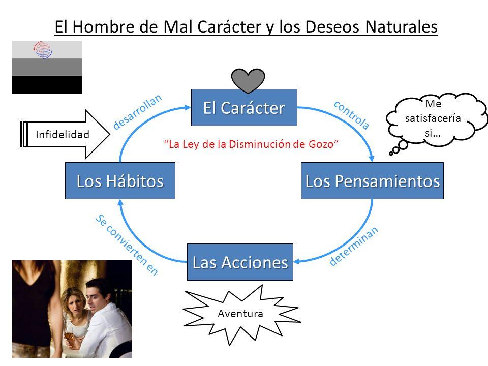 El Hombre de Mal Carácter y los Deseos Naturales El Carácter Los Pensamientos Las Acciones Los Hábitos controla determinan Se convierten en desarrolla