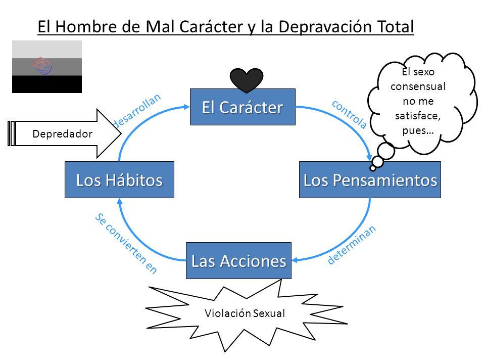 El Hombre de Mal Carácter y la Depravación Total El Carácter Los Pensamientos Las Acciones Los Hábitos controla determinan Se convierten en desarrolla