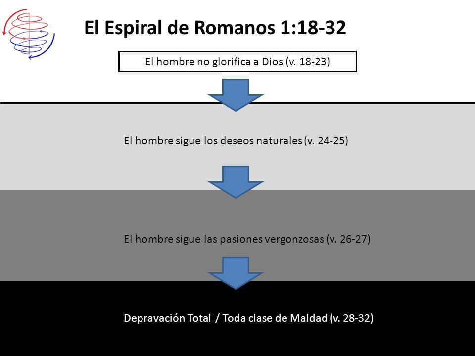 El Espiral de Romanos 1:18-32 El hombre sigue los deseos naturales (v. 24-25) El hombre no glorifica a Dios (v. 18-23) El hombre sigue las pasiones ve