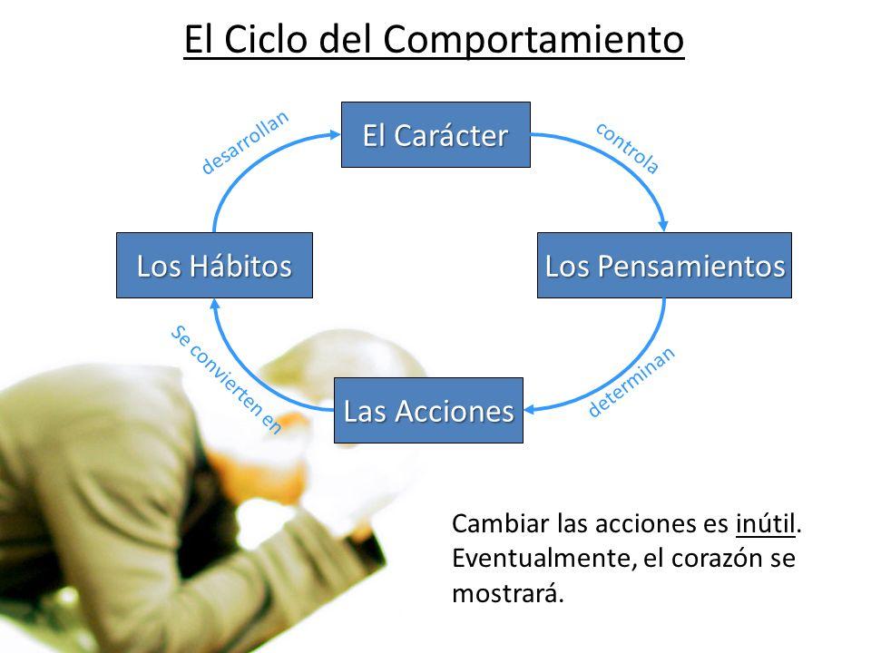 El Ciclo del Comportamiento El Carácter Los Pensamientos Las Acciones Los Hábitos determinan Se convierten en desarrollan Cambiar las acciones es inútil.
