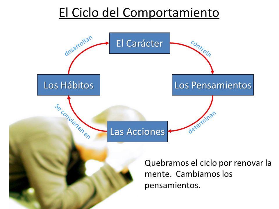 El Ciclo del Comportamiento El Carácter Los Pensamientos Las Acciones Los Hábitos controla determinan Se convierten en desarrollan Quebramos el ciclo por renovar la mente.