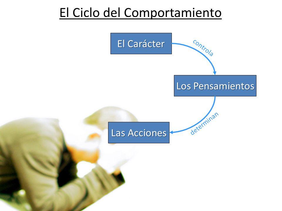 El Ciclo del Comportamiento El Carácter Los Pensamientos Las Acciones controla determinan