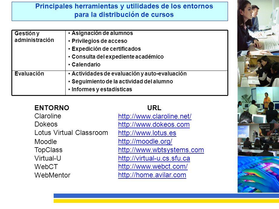 ENTORNO Claroline Dokeos Lotus Virtual Classroom Moodle TopClass Virtual-U WebCT WebMentor URL http://www.claroline.net/ http://www.dokeos.com http://www.lotus.es http://moodle.org/ http://www.wbtsystems.com http://virtual-u.cs.sfu.ca http://www.webct.com/ http://home.avilar.com Gestión y administración Asignación de alumnos Privilegios de acceso Expedición de certificados Consulta del expediente académico Calendario Evaluación Actividades de evaluación y auto-evaluación Seguimiento de la actividad del alumno Informes y estadísticas Principales herramientas y utilidades de los entornos para la distribución de cursos