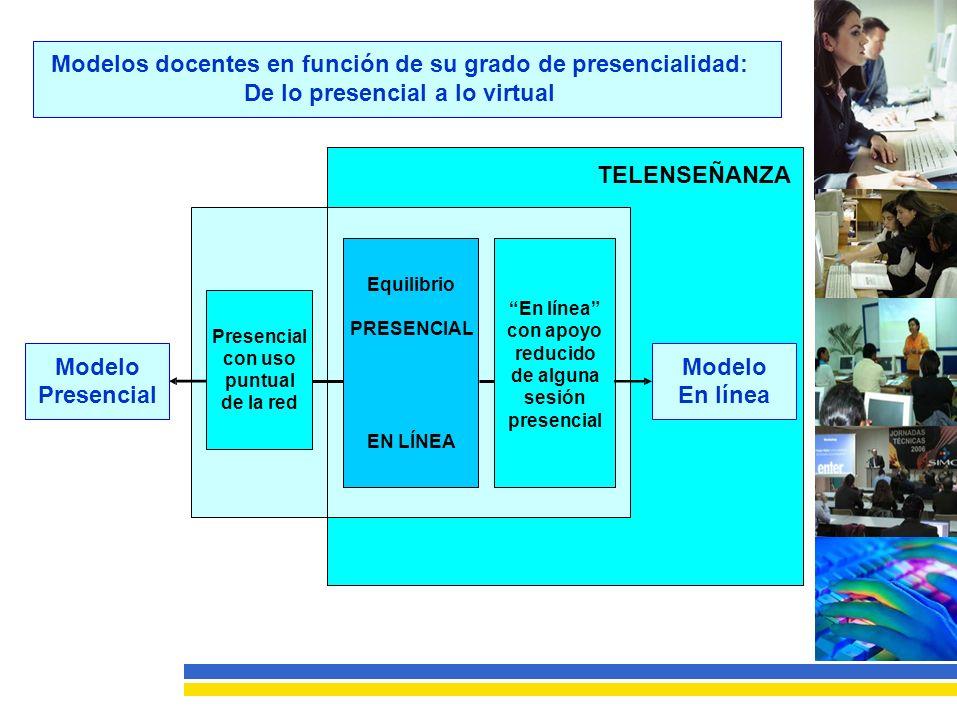 puntual Modelo Presencial TELENSEÑANZA Equilibrio PRESENCIAL EN LÍNEA En línea con apoyo reducido de alguna sesión presencial Presencial con uso de la red Modelo En línea Modelos docentes en función de su grado de presencialidad: De lo presencial a lo virtual
