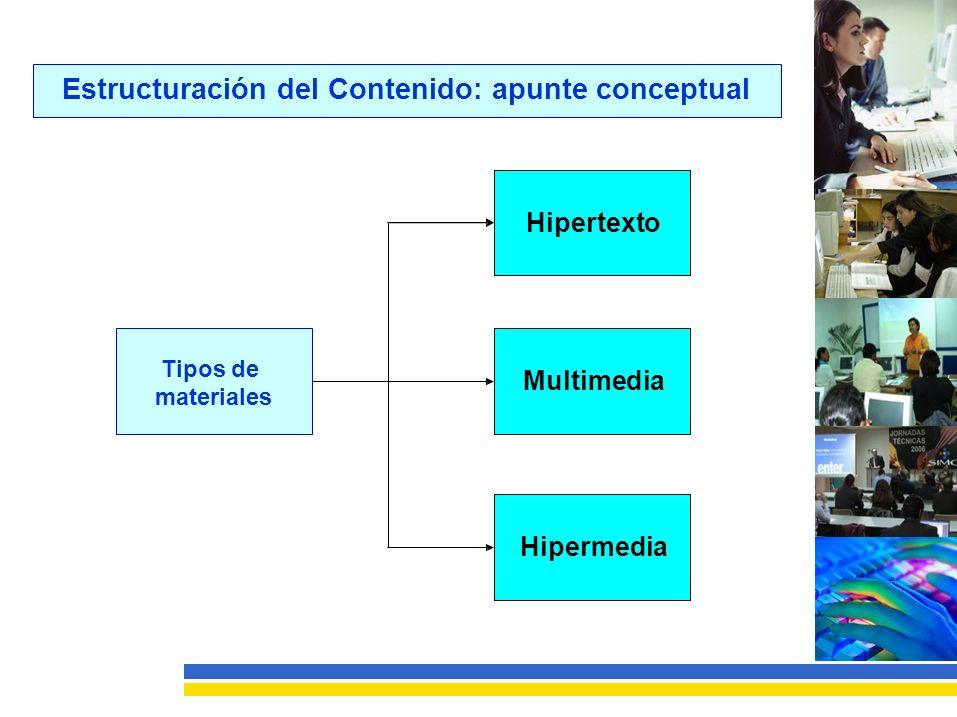 Hipermedia Multimedia Tipos de materiales Hipertexto Estructuración del Contenido: apunte conceptual