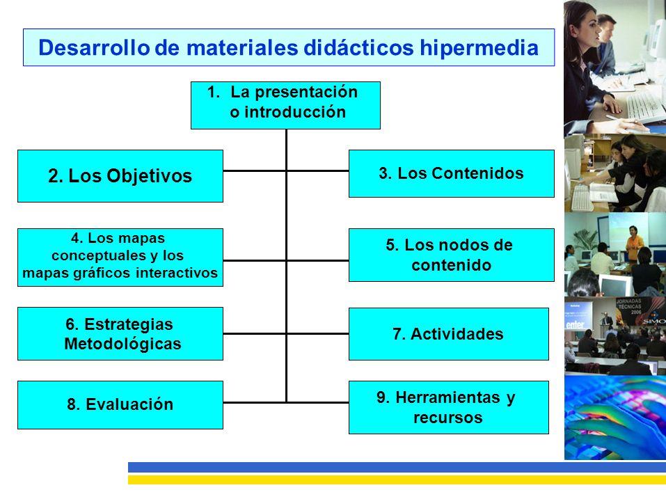 contenido recursos 1.La presentación o introducción 2.