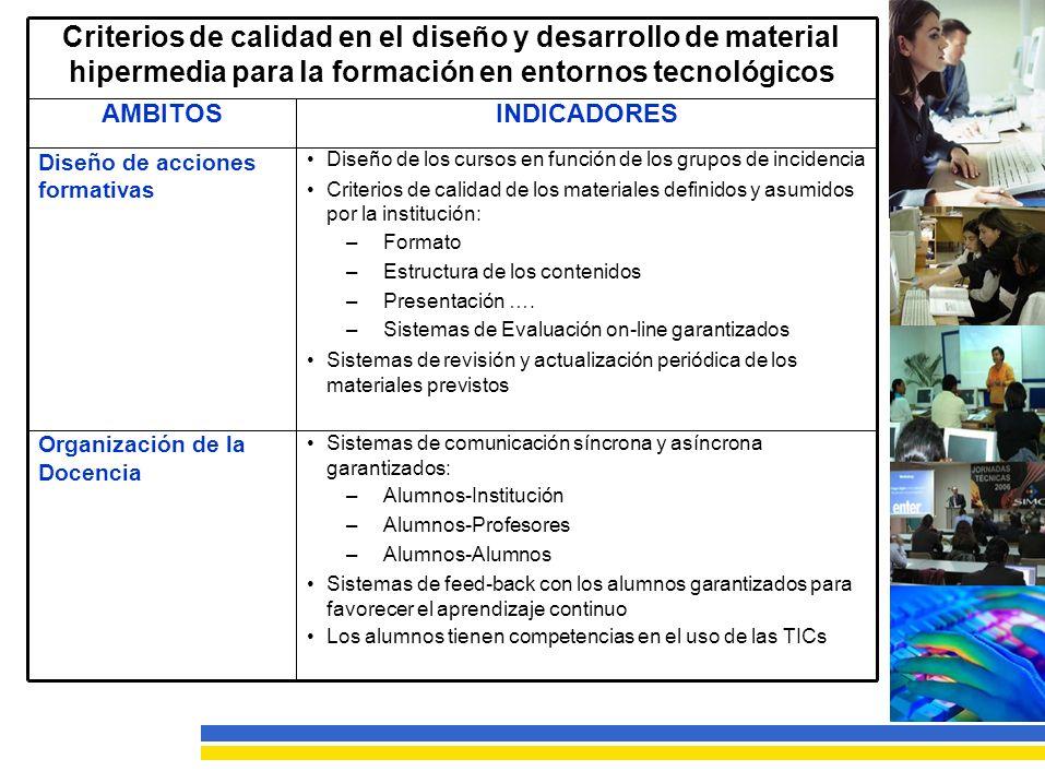 Criterios de calidad en el diseño y desarrollo de material hipermedia para la formación en entornos tecnológicos AMBITOSINDICADORES Diseño de acciones formativas Diseño de los cursos en función de los grupos de incidencia Criterios de calidad de los materiales definidos y asumidos por la institución: –Formato –Estructura de los contenidos –Presentación ….