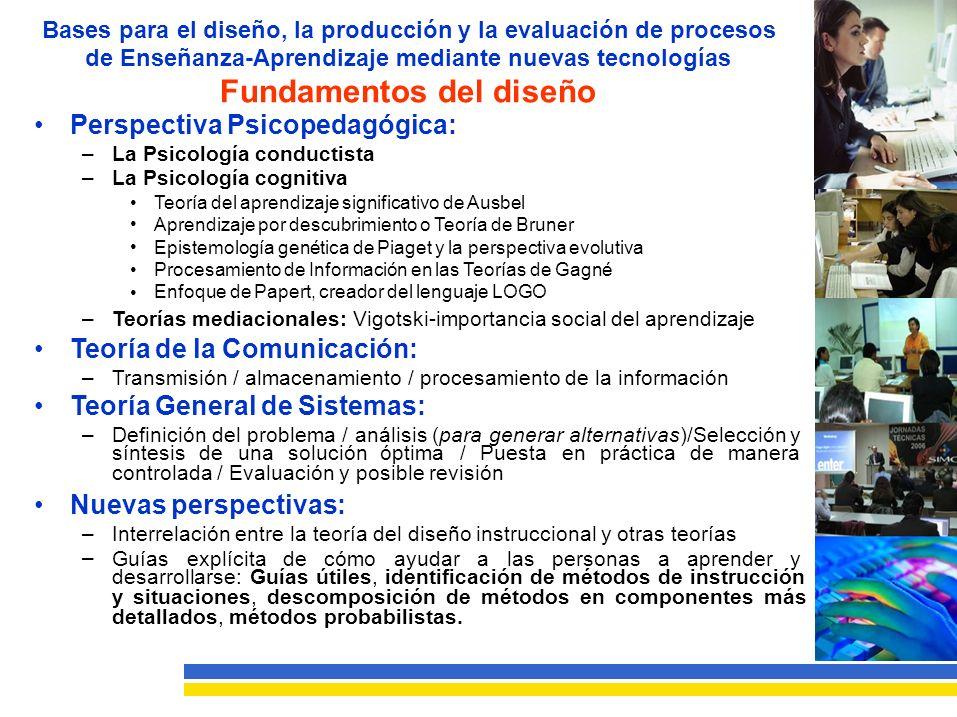 Educación a Distancia http://www.youtube.com/watch?v=r1-W-f-iSkw El ánimo como elemento motivador (trabajo de grupo): http://www.youtube.com/watch?v=aIjk2xVinqU