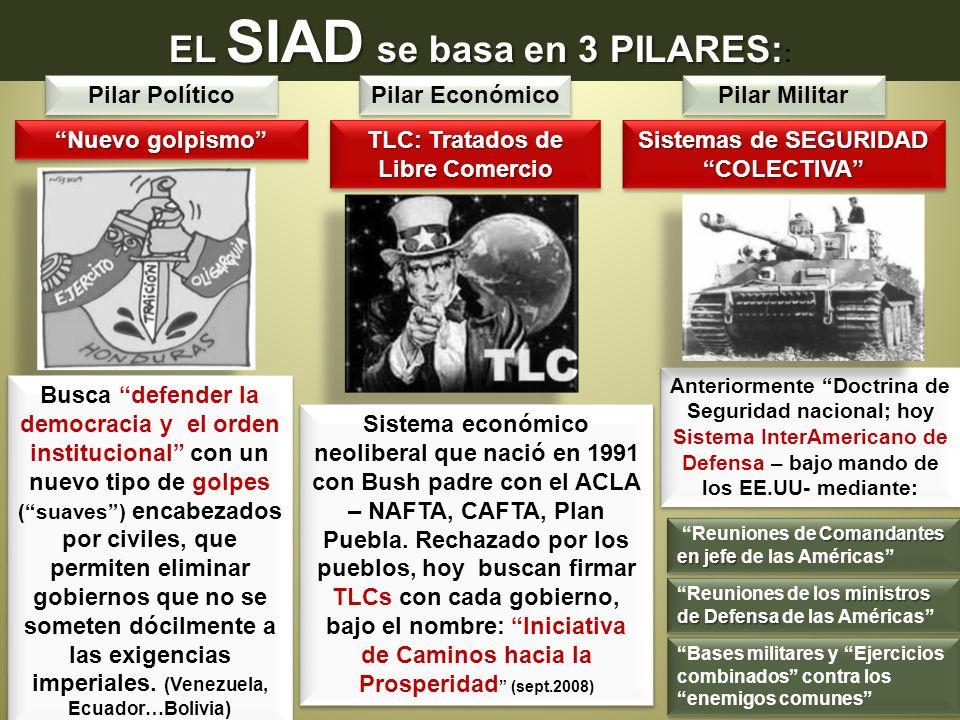 EL SIAD se basa en 3 PILARES: EL SIAD se basa en 3 PILARES: : Pilar Económico Pilar Político Pilar Militar Nuevo golpismo Sistemas de SEGURIDAD COLECT