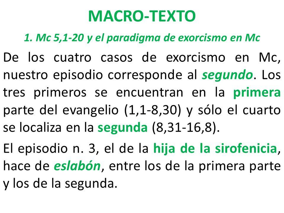 MACRO-TEXTO 1. Mc 5,1-20 y el paradigma de exorcismo en Mc De los cuatro casos de exorcismo en Mc, nuestro episodio corresponde al segundo. Los tres p