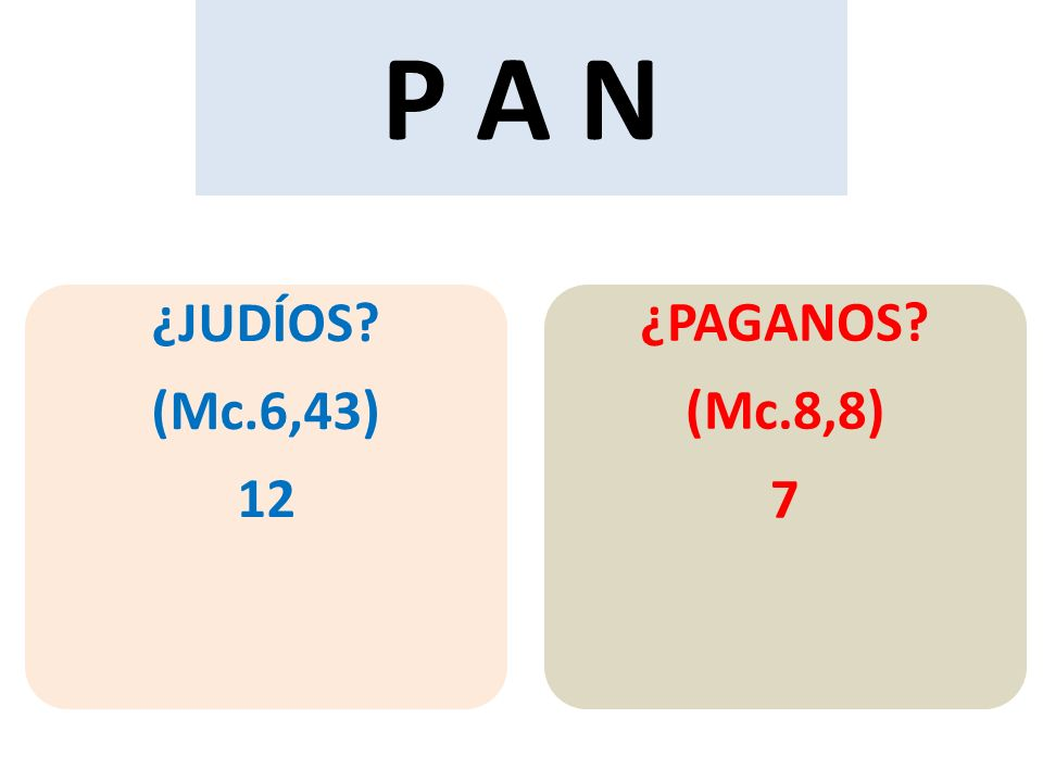 P A N ¿JUDÍOS? (Mc.6,43) 12 ¿PAGANOS? (Mc.8,8) 7