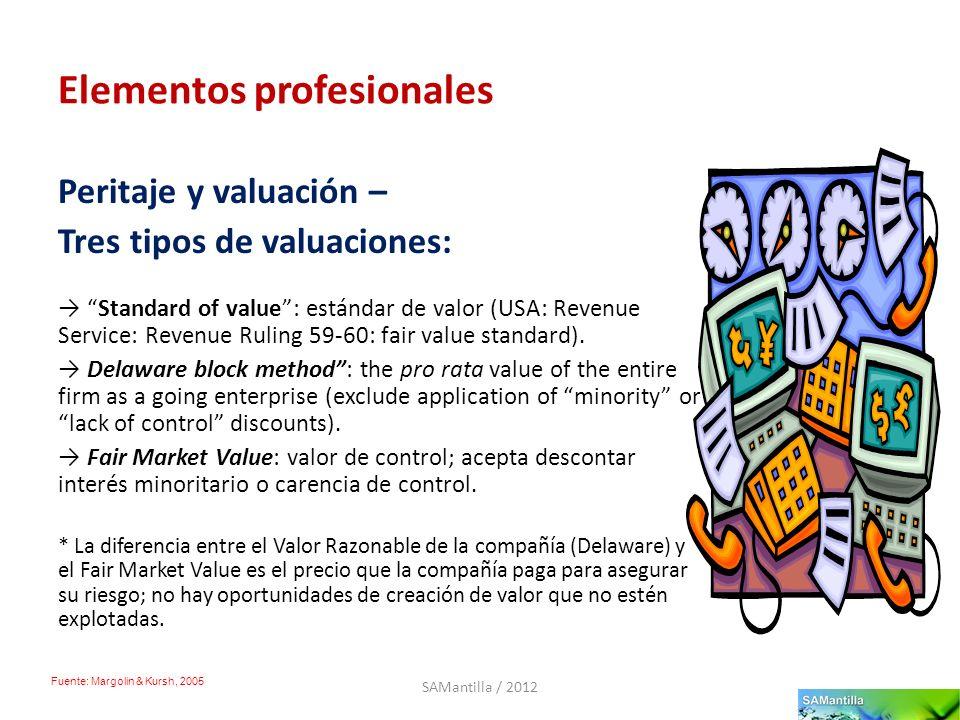 Elementos profesionales Peritaje y valuación – Tres tipos de valuaciones: Standard of value: estándar de valor (USA: Revenue Service: Revenue Ruling 5
