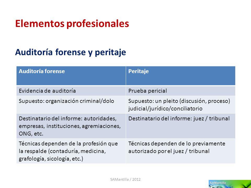 Elementos profesionales Actuación del contador en la aplicación de la justicia SAMantilla / 2012 1.En los procesos singulares, en la justicia estatal, como: 1.Peritos 2.Interventores 3.Funcionarios técnicos En general: como AUXILIARES DE LA JUSTICIA 2.En los procesos universales, en la justicia estatal, como: 1.Síndicos concursales 2.Estimadores/Valuadores/Tasadores En general: como AUXILIARES DE LA JUSTICIA 3.En los procesos concursales 1.En los incidentes de revisión y verificación tardía 2.En los incidentes de determinación de la fecha de inicio de la cesación de pagos en las quiebras.