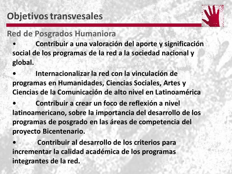 Objetivos transvesales Red de Posgrados Humaniora Contribuir a una valoración del aporte y significación social de los programas de la red a la sociedad nacional y global.