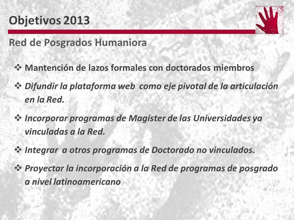 Objetivos 2013 Red de Posgrados Humaniora Mantención de lazos formales con doctorados miembros Difundir la plataforma web como eje pivotal de la articulación en la Red.