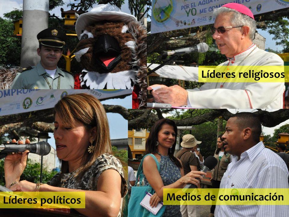 Estrategia de mercadotecnia 3 Líderes políticos Líderes religiosos Medios de comunicación