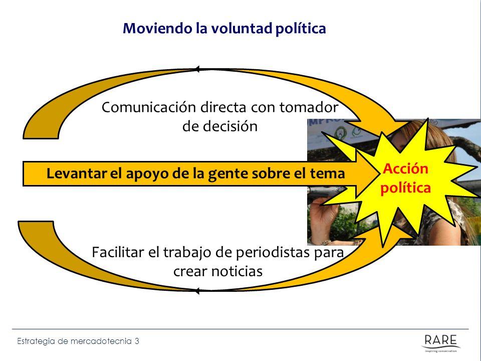 Estrategia de mercadotecnia 3 Moviendo la voluntad política Comunicación directa con tomador de decisión Facilitar el trabajo de periodistas para crea