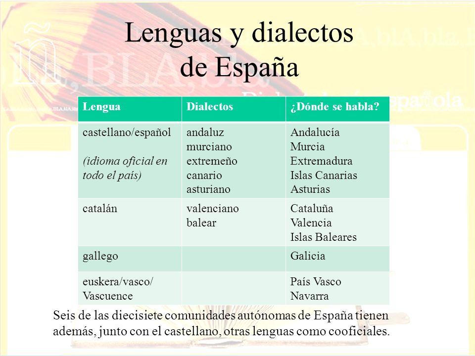 LenguaDialectos¿Dónde se habla? castellano/español (idioma oficial en todo el país) andaluz murciano extremeño canario asturiano Andalucía Murcia Extr