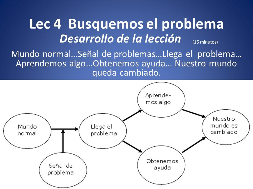 Lec 4 Busquemos el problema 10 Referir al estudiante al Recurso 4-2. La trama de la mayoría de las historias se presenta como sigue: Desarrollo de la