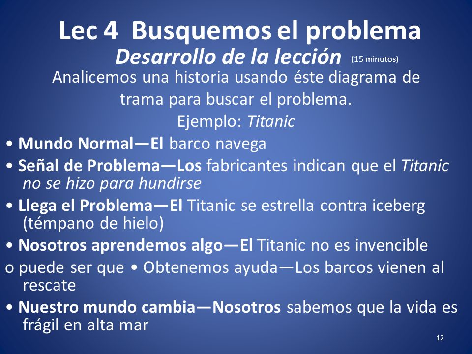 Lec 4 Busquemos el problema 11 Mundo normal…Señal de problemas…Llega el problema… Aprendemos algo…Obtenemos ayuda… Nuestro mundo queda cambiado. Desar