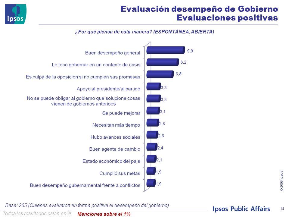© 2008 Ipsos 14 ¿Por qué piensa de esta manera? (ESPONTÁNEA, ABIERTA) Evaluación desempeño de Gobierno Evaluaciones positivas Todos los resultados est