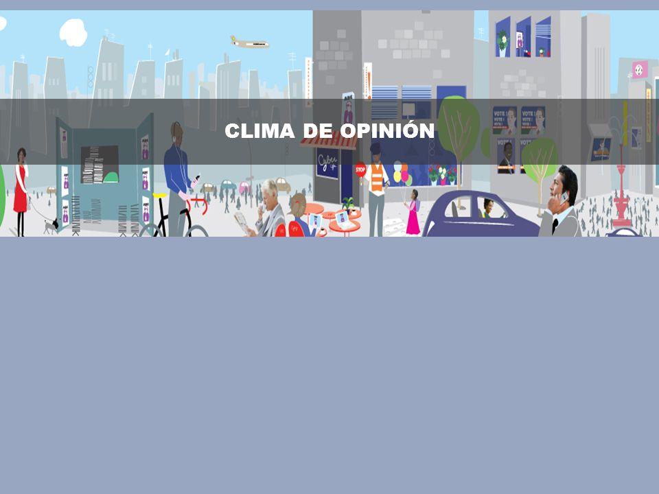© 2008 Ipsos CLIMA DE OPINIÓN